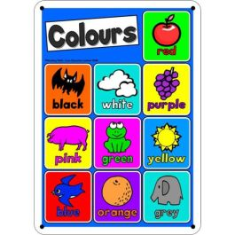 Outdoor Learning Boards - Illustrated Colours