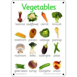 Outdoor Learning Board - Photo Vegetables